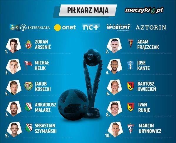 Nominowani do piłkarza maja w Lotto Ekstraklasie
