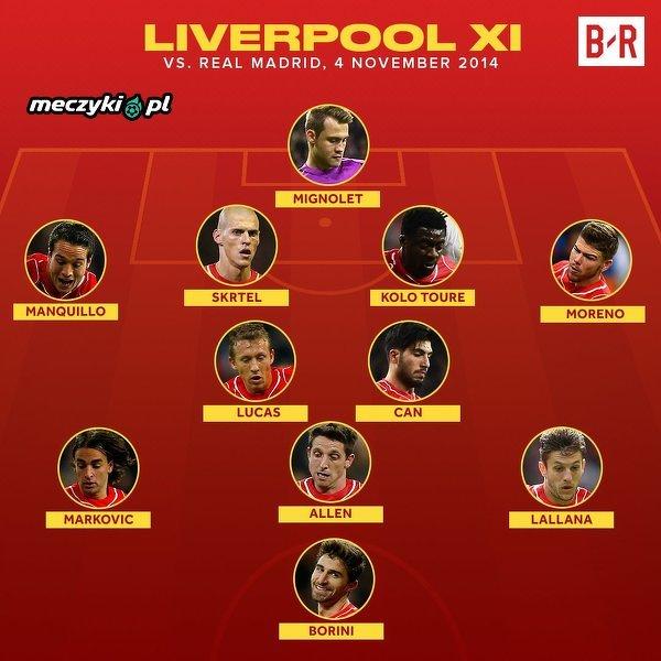 Skład Liverpoolu w ostatnim meczu z Realem