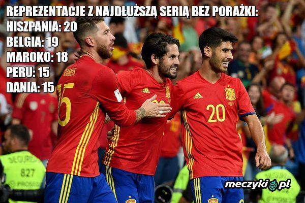Hiszpania najlepsza