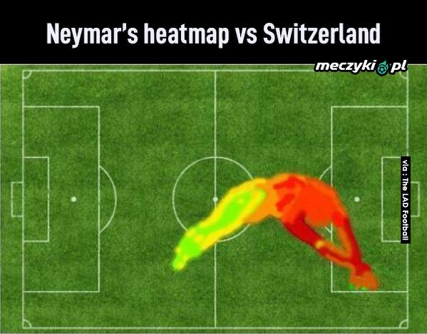 Heatmapa Neymara ze Szwajcarią