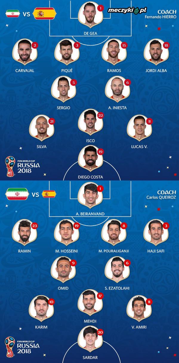 Składy na mecz Iran - Hiszpania