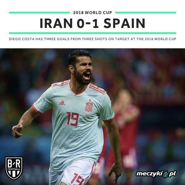 Hiszpania odnosi szczęśliwe zwycięstwo z Iranem