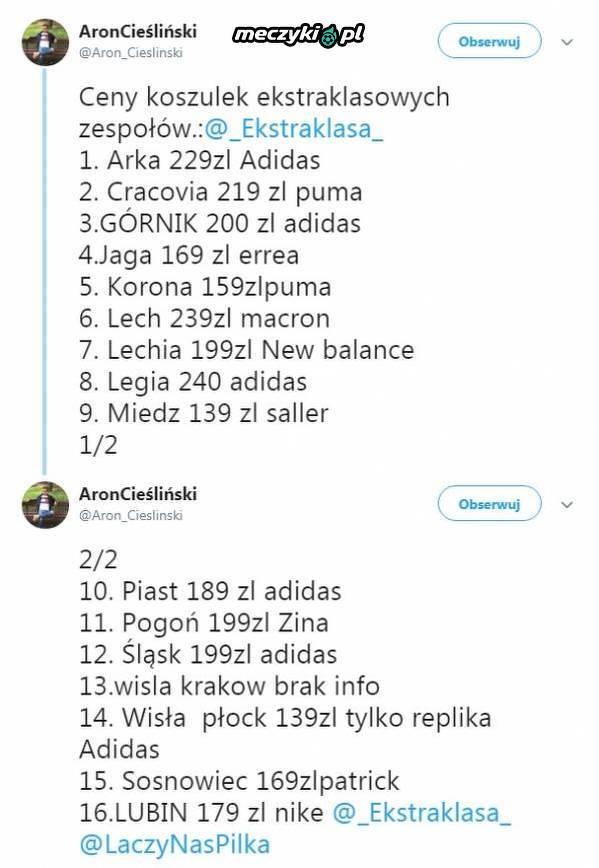 Ceny koszulek zespołów z Ekstraklasy