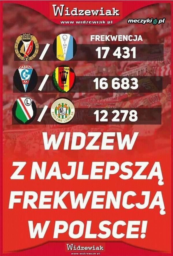 Zawstydzili Ekstraklasę