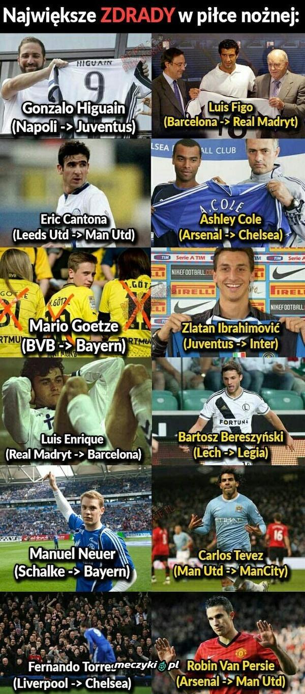 Zdrady w piłce nożnej