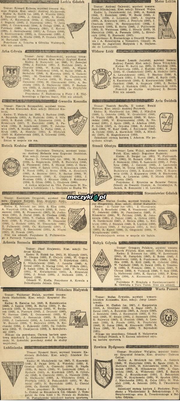 Kiedyś to było... 73-74' zaplecze Ekstraklasy