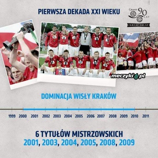 Z kart historii Ekstraklasy