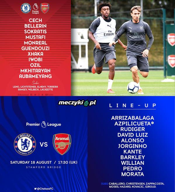 Składy na mecz Chelsea - Arsneal