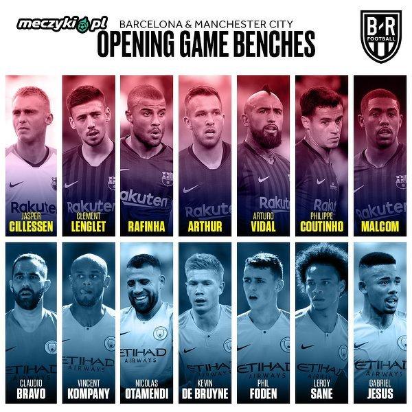 Ławki rezerwowych Barcelony i Manchesteru City w swoich pierwszych meczach