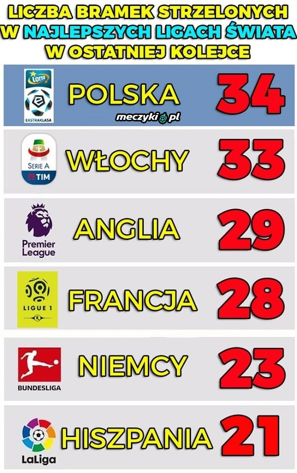 extraklasa polska