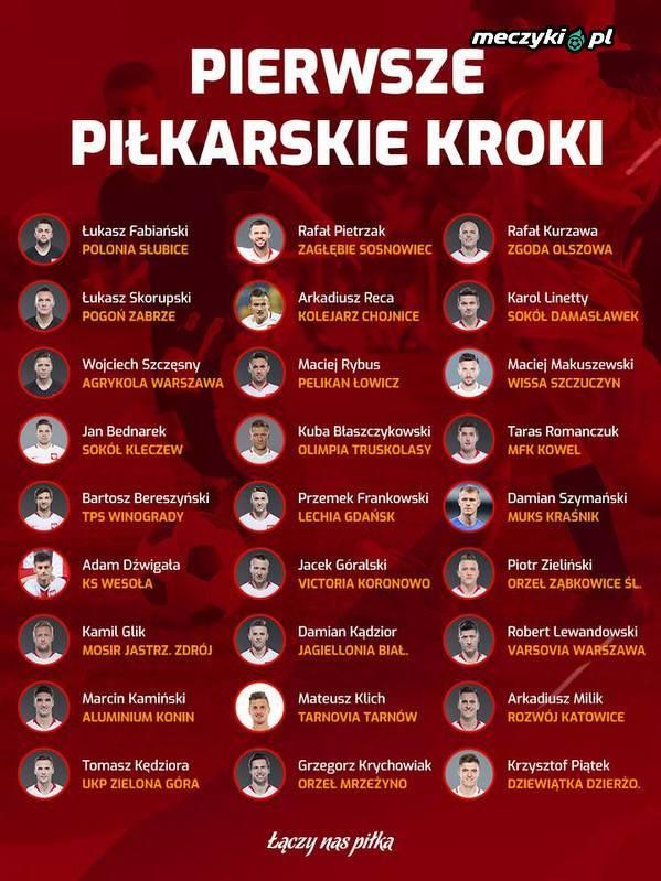 Piłkarskie początki reprezentantów Polski