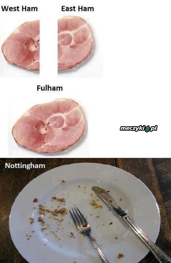 Nazwy angielskich drużyn