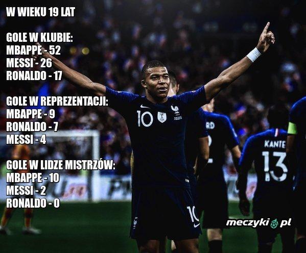 Mbappe lepszy od Messiego i Ronaldo
