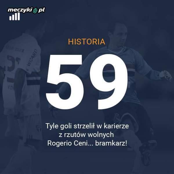 Dla porównania: Messi-42 CR7-51