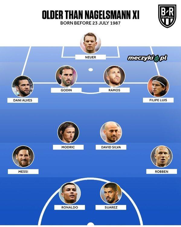 Jedenastka zawodników, którzy są starsi od trenera Hoffenheim Juliana Nagelsmanna