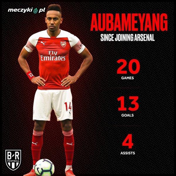 Liczby Aubemeyanga od momentu dołączenia do Arsenalu