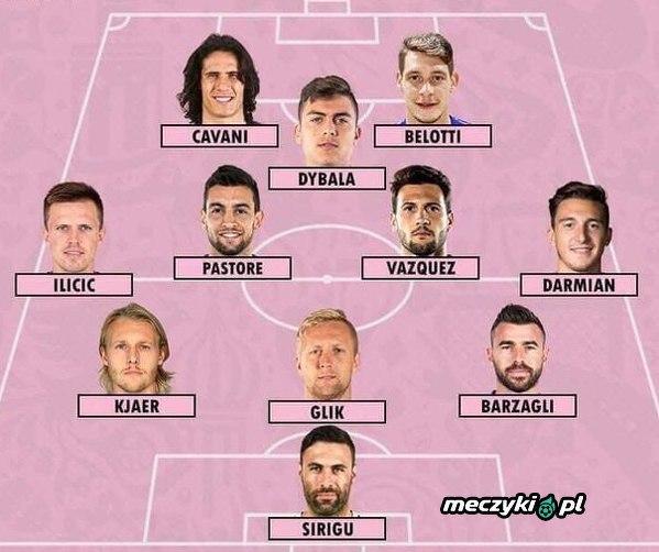 Jedenastka byłych graczy Palermo
