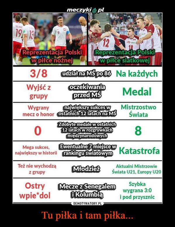 Takie tam porównanie;)