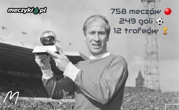 81. urodziny Bobby'ego Charltona