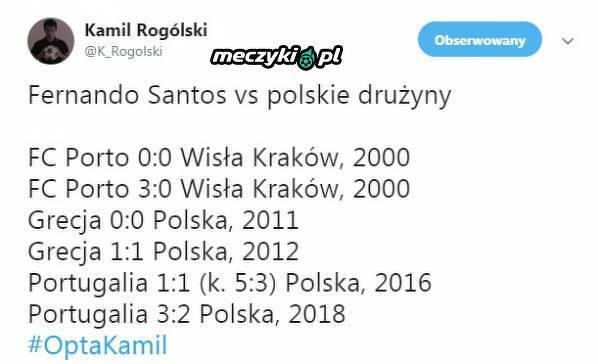 Fernando Santos nie przegrywa z polskimi ekipami