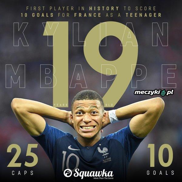 Mbappe pierwszym nastolatkiem, który zdobył 10 goli dla reprezentacji Francji