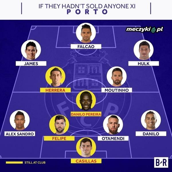 Gdyby Porto nie sprzedało niektórych zawodników