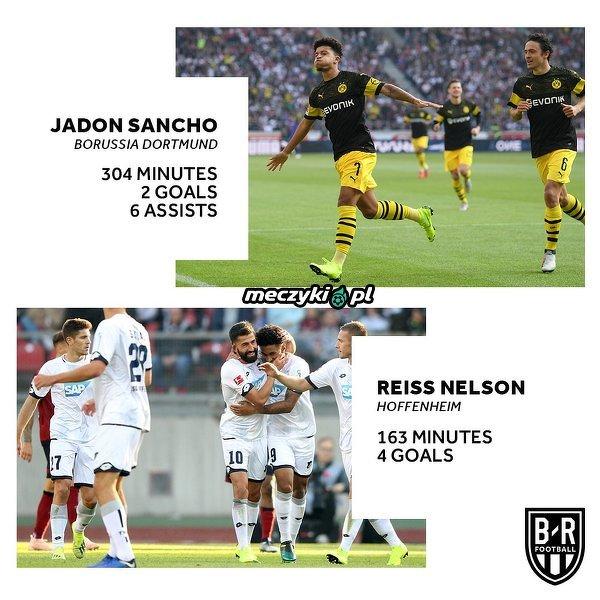 Dwa angielskie talenty podbijają Bundesligę!