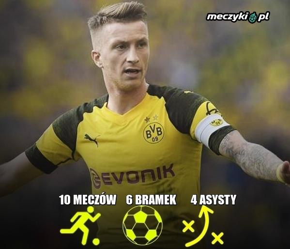 Bilans Marco Reusa dla Borussii tym sezonie