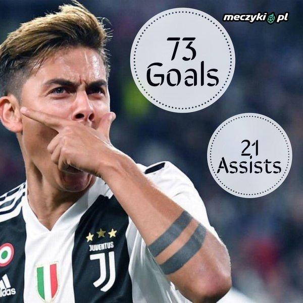 Dybala rozegrał 150. mecz dla Juventusu