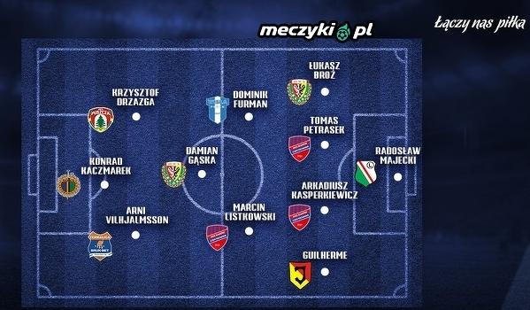 Najlepsza jedenastka 1/16 Pucharu Polski wg PZPN