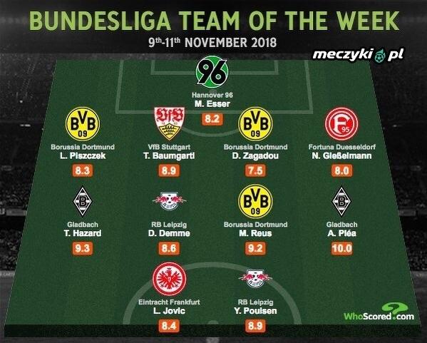 Piszczek w jedenastce 11. kolejki Bundesligi wg WhoScored
