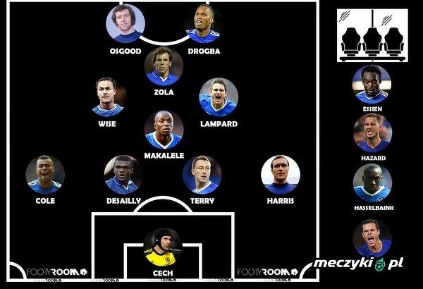 Najlepszy skład Chelsea wszechczasów?