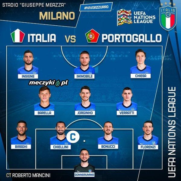 Skład Włochów na mecz z Portugalią