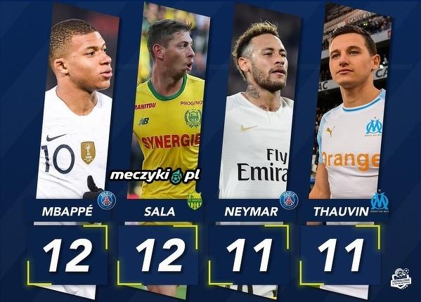 Najlepsi strzelcy Ligue 1 w tej chwili