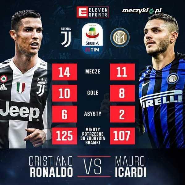 Dziś pojedynek Ronaldo z Mauro