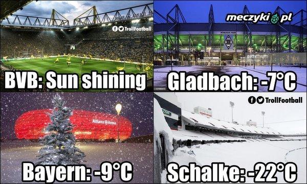 Sytuacja w Bundeslidze