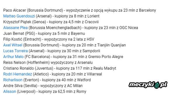 15 najlepszych transferów sezonu według Sport Bild