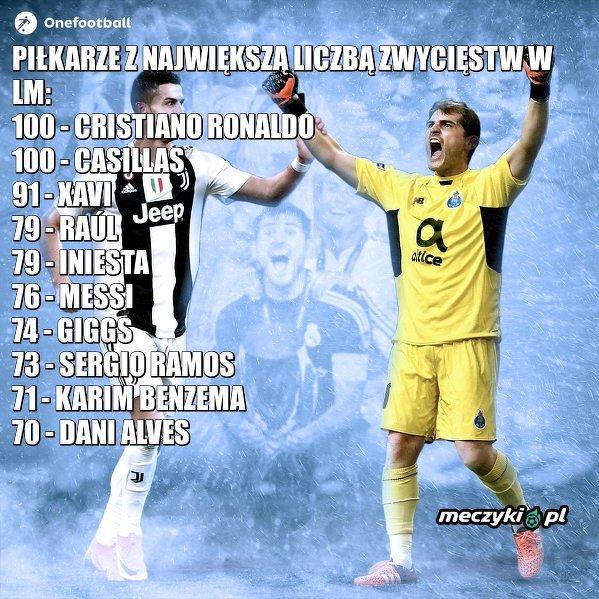 Casillas odniósł 100. zwycięstwo w Lidze Mistrzów