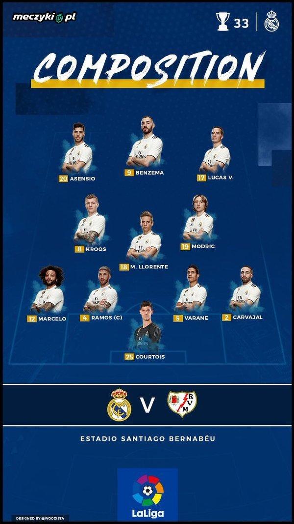Skład Realu na mecz z Rayo Vallecano