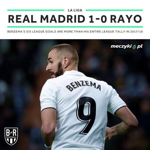 Królewscy skromnie pokonali Rayo