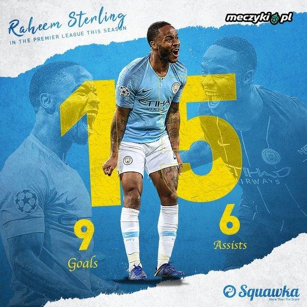 Raheem Sterling w tym sezonie Premier League