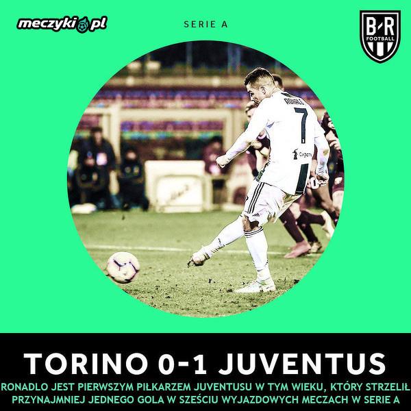 Derby Turynu dla Juventusu