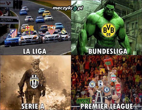 Tak wyglądają najsilniejsze ligi w tym sezonie