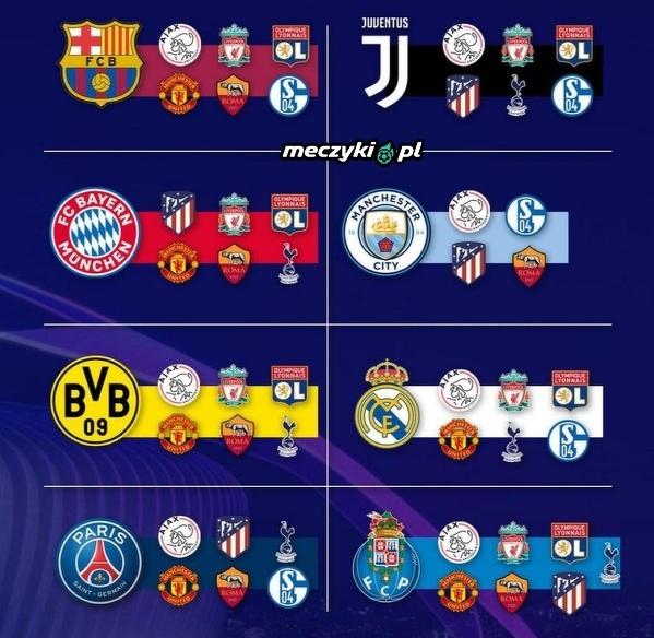 Na kogo dzisiaj mogą trafić drużyny w dalszej fazie Ligi Mistrzów