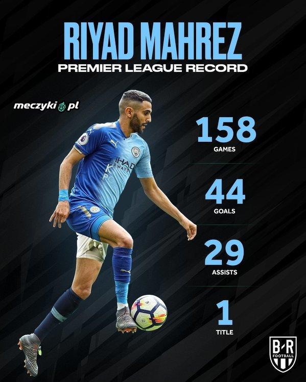 Mahrez w Premier League