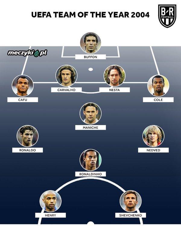 14 lat temu tak wyglądała najlepsza 11 UEFA