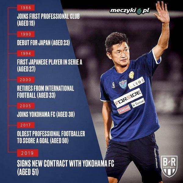 Kazuyoshi Miura i jego kariera