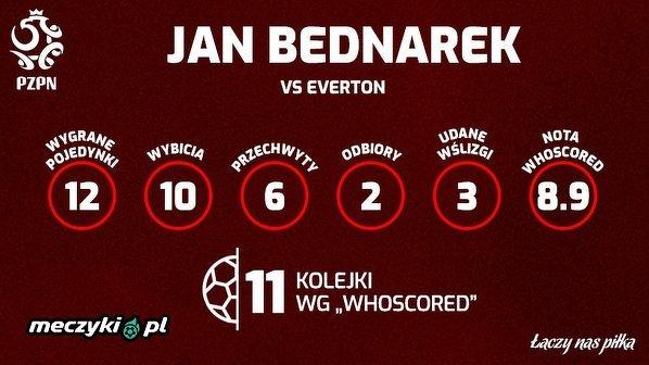 Statystyki Bednarka w meczu z Evertonem