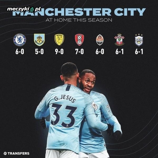 Niesamowite wyniki Manchesteru City na własnym stadionie