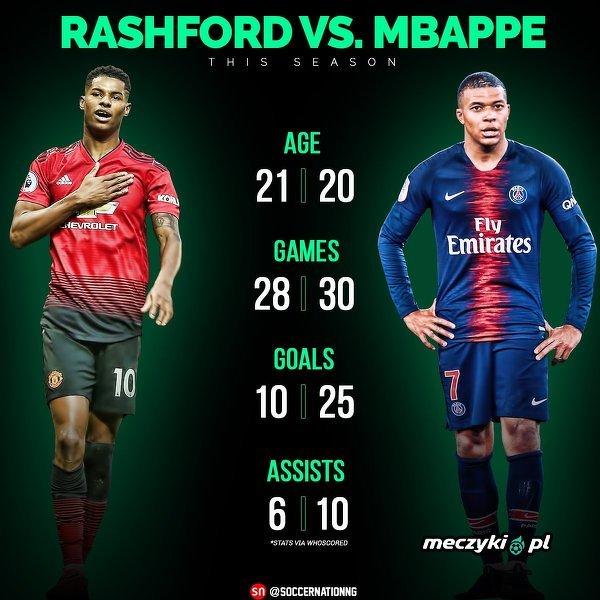 Starcie dwóch wielkich talentów